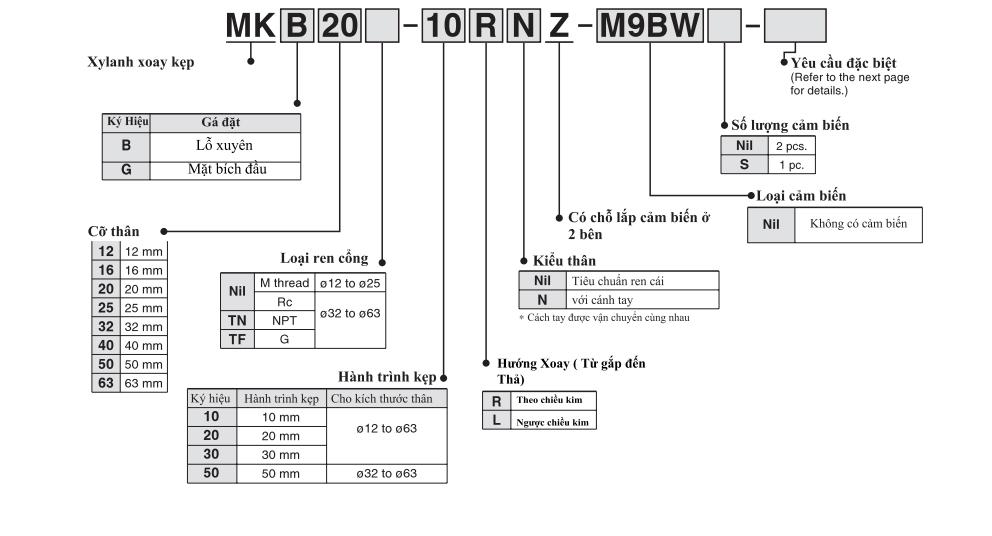 mk smc azcom actuator