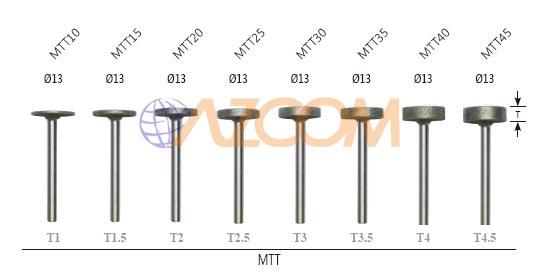 Flat T Type