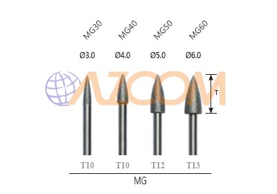 Needle End Taper Type