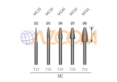 Round End Taper Type